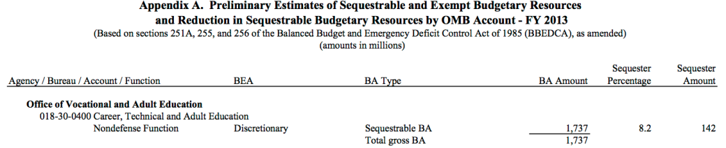 Sequester Transparency Report Excerpt