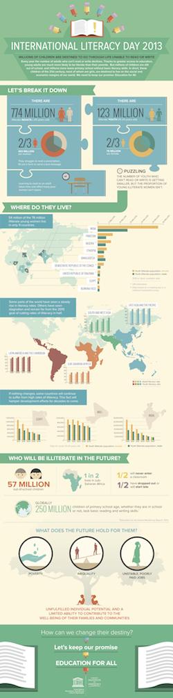 thumbnail of ILD 2013 infographic