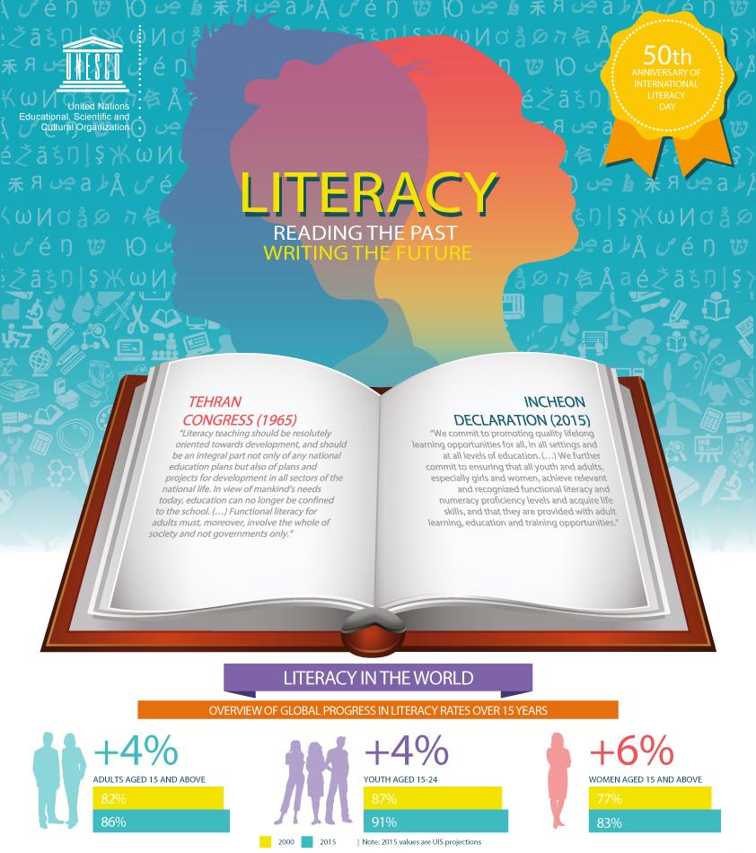 ILD 2016 - Link to Infographic